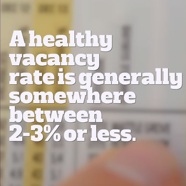 A healthy vacancy rates is generally somewhere between 2-3% or less