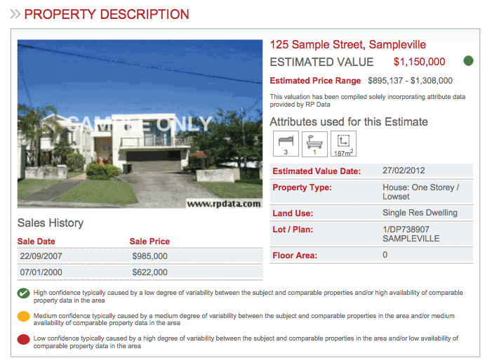 Property Details Example