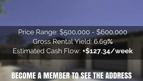 6.69% Rental Yield – House ACT