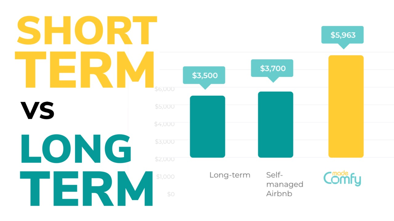 Short Term vs Long Term Rentals - A New Kind of Positive Cash Flow
